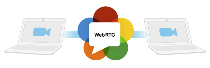Salesforce WebRTC GoInstant